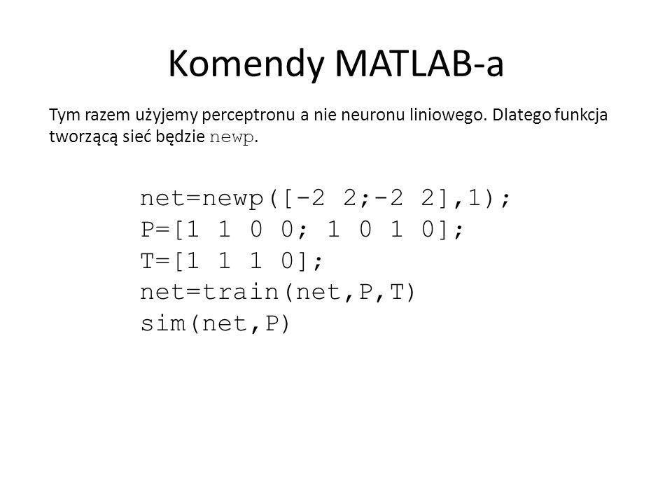 Komendy MATLAB-a net=newp([-2 2;-2 2],1); P=[1 1 0 0; 1 0 1 0];
